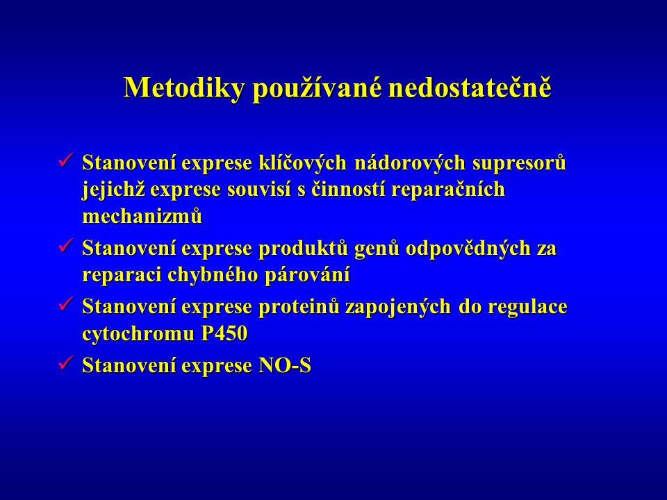 Metodiky používané nedostatečně Metodiky používané nedostatečně Stanovení exprese klíčových nádorových supresorů jejichž exprese souvisí s činností re