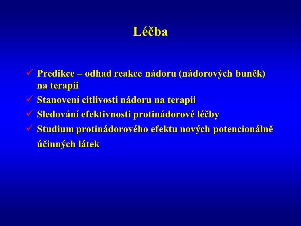 Metodiky běžně používané Metodiky běžně používané Určení proliferační aktivity (imunohistochemické stanovení Ki67, PCNA) Určení proliferační aktivity (imunohistochemické stanovení Ki67, PCNA) Stanovení DNA ploidie (počítačová obrazová analýza, průtoková cytometrie) Stanovení DNA ploidie (počítačová obrazová analýza, průtoková cytometrie) Stanovení diferenciačních markerů (CD), onkoproteinů, onkofetálních antigenů (imunohistochemie, průtoková cytometrie) Stanovení diferenciačních markerů (CD), onkoproteinů, onkofetálních antigenů (imunohistochemie, průtoková cytometrie) Stanovení exprese receptorů pro růstové faktory (imunohistochemické: steroidní hormony, c-erbB-2…) Stanovení exprese receptorů pro růstové faktory (imunohistochemické: steroidní hormony, c-erbB-2…) Stanovení chromozomálních poruch – především v hematoonkologii (FISH, CGH) Stanovení chromozomálních poruch – především v hematoonkologii (FISH, CGH)
