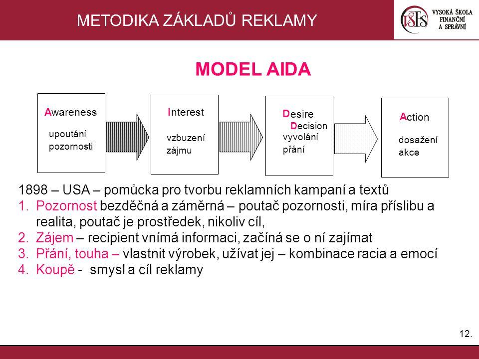 12. METODIKA ZÁKLADŮ REKLAMY A wareness I nterest D esire Decision A ction upoutání pozornosti vzbuzení zájmu vyvolání přání dosažení akce MODEL AIDA