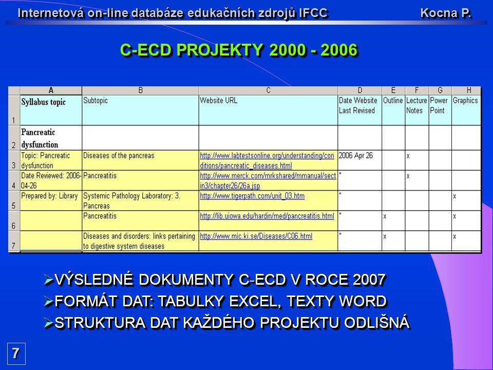 7  VÝSLEDNÉ DOKUMENTY C-ECD V ROCE 2007  FORMÁT DAT: TABULKY EXCEL, TEXTY WORD  STRUKTURA DAT KAŽDÉHO PROJEKTU ODLIŠNÁ  VÝSLEDNÉ DOKUMENTY C-ECD V ROCE 2007  FORMÁT DAT: TABULKY EXCEL, TEXTY WORD  STRUKTURA DAT KAŽDÉHO PROJEKTU ODLIŠNÁ Internetová on-line databáze edukačních zdrojů IFCC Kocna P.