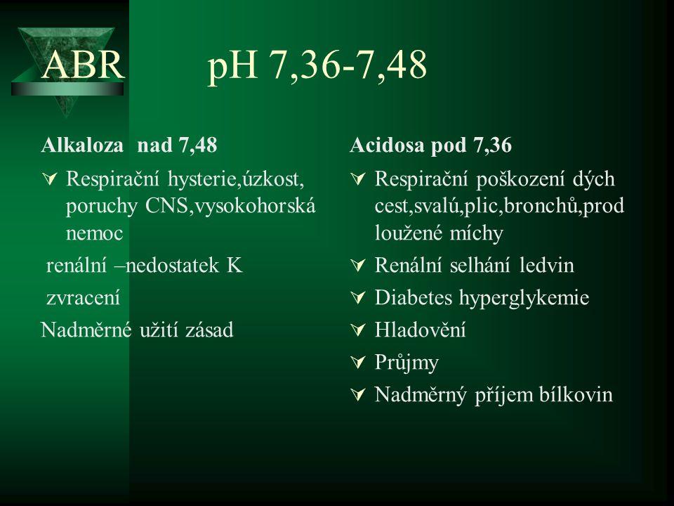 ABR pH 7,36-7,48 Alkaloza nad 7,48  Respirační hysterie,úzkost, poruchy CNS,vysokohorská nemoc renální –nedostatek K zvracení Nadměrné užití zásad Acidosa pod 7,36  Respirační poškození dých cest,svalú,plic,bronchů,prod loužené míchy  Renální selhání ledvin  Diabetes hyperglykemie  Hladovění  Průjmy  Nadměrný příjem bílkovin