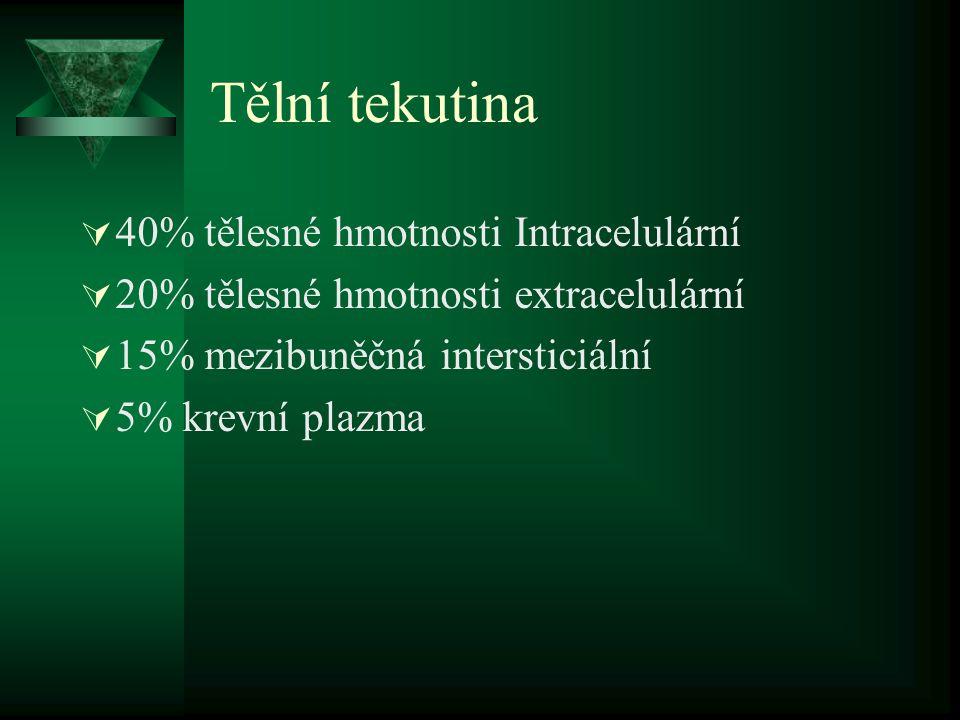 Tělní tekutina  40% tělesné hmotnosti Intracelulární  20% tělesné hmotnosti extracelulární  15% mezibuněčná intersticiální  5% krevní plazma