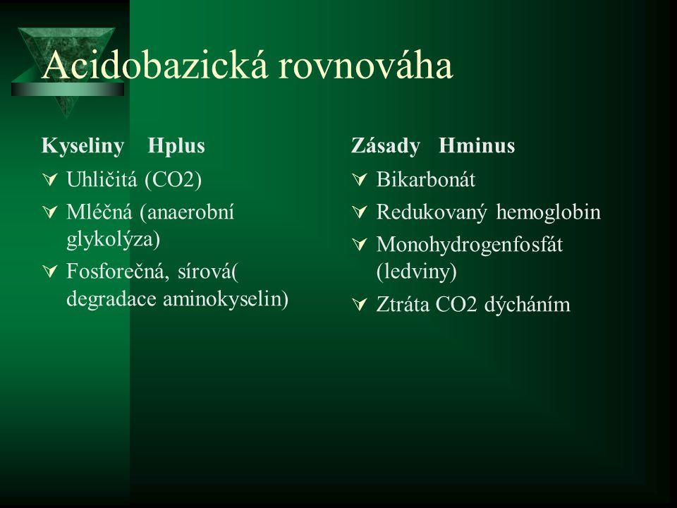 Acidobazická rovnováha Kyseliny Hplus  Uhličitá (CO2)  Mléčná (anaerobní glykolýza)  Fosforečná, sírová( degradace aminokyselin) Zásady Hminus  Bikarbonát  Redukovaný hemoglobin  Monohydrogenfosfát (ledviny)  Ztráta CO2 dýcháním