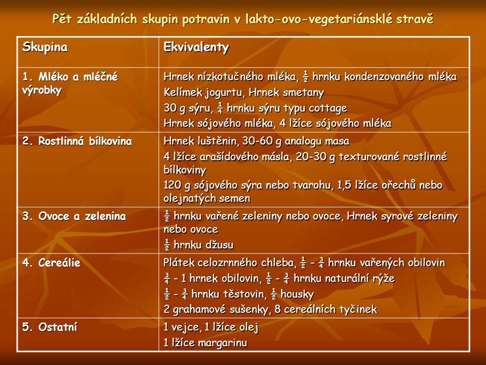 Pět základních skupin potravin v lakto-ovo-vegetariánsklé stravě SkupinaEkvivalenty 1.