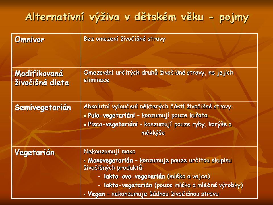 Alternativní výživa v dětském věku - pojmy Omnivor Bez omezení živočišné stravy Modifikovaná živočišná dieta Omezování určitých druhů živočišné stravy, ne jejich eliminace Semivegetarián Absolutní vyloučení některých částí živočišné stravy: Pulo-vegetariáni – konzumují pouze kuřata Pulo-vegetariáni – konzumují pouze kuřata Pisco-vegetariáni - konzumují pouze ryby, korýše a Pisco-vegetariáni - konzumují pouze ryby, korýše a měkkýše měkkýše Vegetarián Nekonzumují maso  Monovegetarián – konzumuje pouze určitou skupinu živočišných produktů: - lakto-ovo-vegetarián (mléko a vejce) - lakto-ovo-vegetarián (mléko a vejce) - lakto-vegetarián (pouze mléko a mléčné výrobky) - lakto-vegetarián (pouze mléko a mléčné výrobky)  Vegan – nekonzumuje žádnou živočišnou stravu