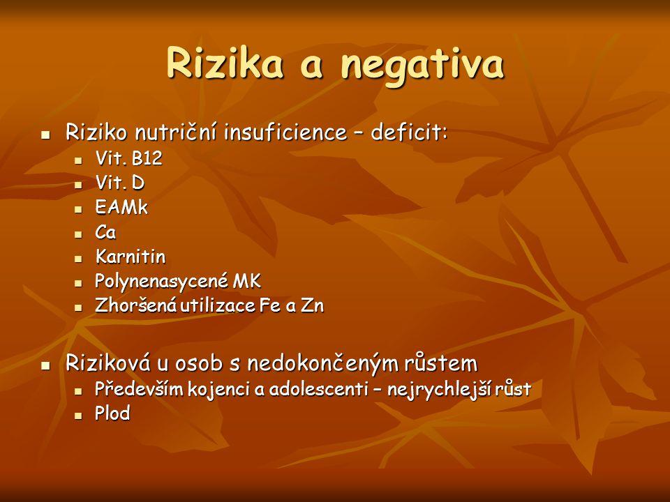 Rizika a negativa Riziko nutriční insuficience – deficit: Riziko nutriční insuficience – deficit: Vit.