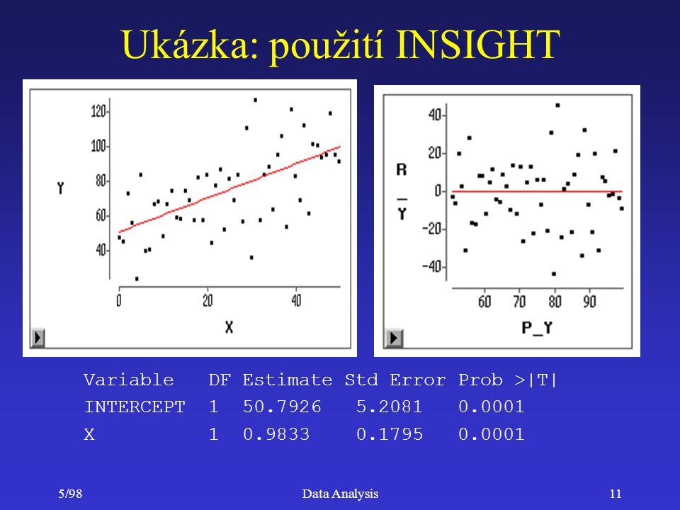 5/98Data Analysis11 Ukázka: použití INSIGHT Variable DF Estimate Std Error Prob >|T| INTERCEPT 1 50.7926 5.2081 0.0001 X 1 0.9833 0.1795 0.0001