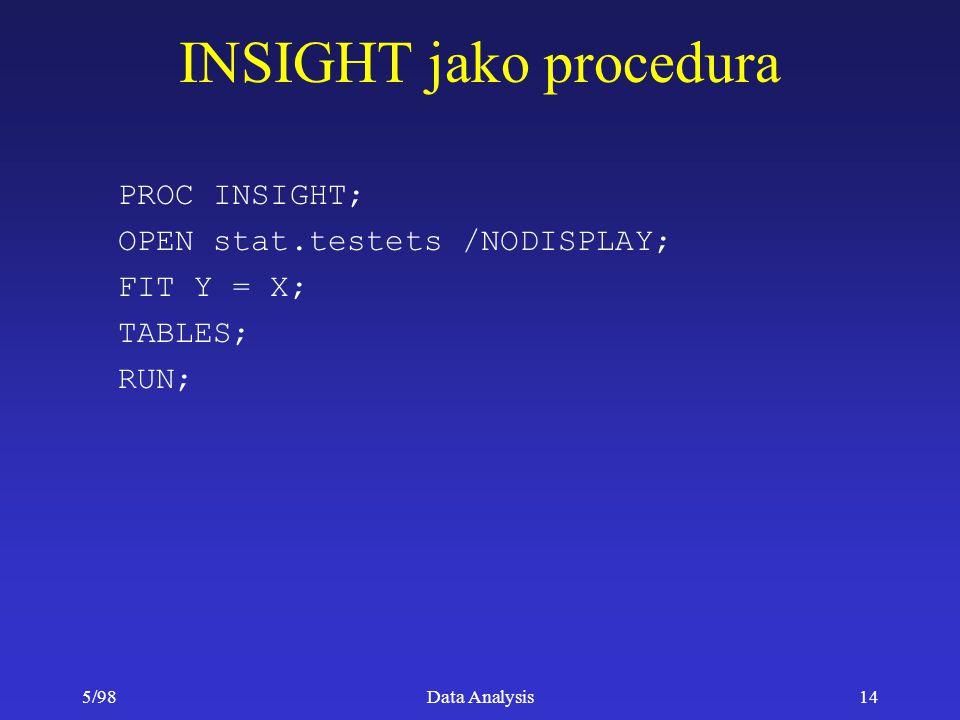 5/98Data Analysis14 INSIGHT jako procedura PROC INSIGHT; OPEN stat.testets /NODISPLAY; FIT Y = X; TABLES; RUN;