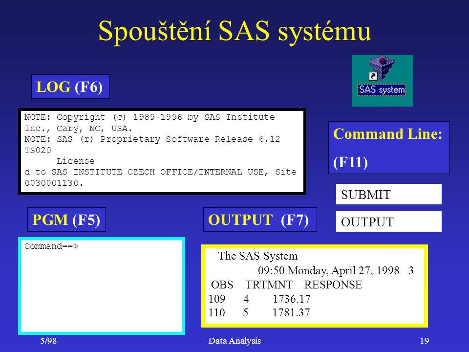 5/98Data Analysis19 Spouštění SAS systému NOTE: Copyright (c) 1989-1996 by SAS Institute Inc., Cary, NC, USA. NOTE: SAS (r) Proprietary Software Relea