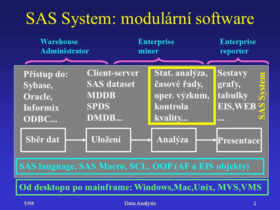 5/98Data Analysis23 Ukázka SQL procedury /* Proc SQL = uplna ANSI-SQL implementace s moznosti pouzivat nativni SQL dialekty jinych databazi (pass-through) */ proc sql noprint; select max(e), min(e) into :maxe, :mine from stat.testets; /* je mozna spoluprace PROC SQL s makro procesorem */ data _null_; %put &mine; %put &maxe; x=abs(max(&maxe,&mine)); put x; run;