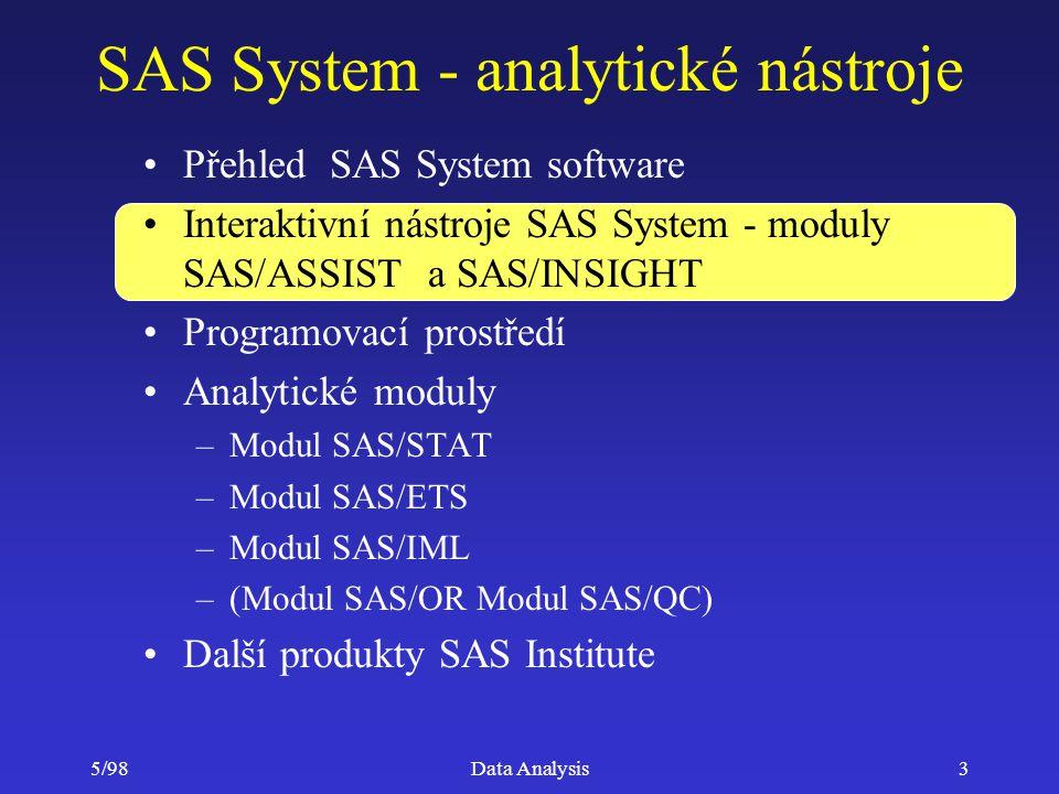 5/98Data Analysis44 Neparametrické analýzy UNIVARIATE - Wilcoxonův test FREQ - n-rozměrné kontingenční tabulky (Chi-square, Fisher exact test,…-15 testů) NPAR1WAY neparametrické testy pro uspořádané výběry –Wilcoxon,Savage, Van der Waerden, Kolmogorov-Smirnov statistiky