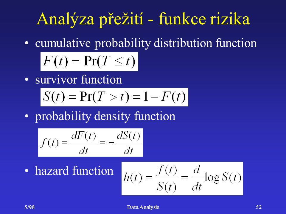5/98Data Analysis52 Analýza přežití - funkce rizika cumulative probability distribution function survivor function probability density function hazard