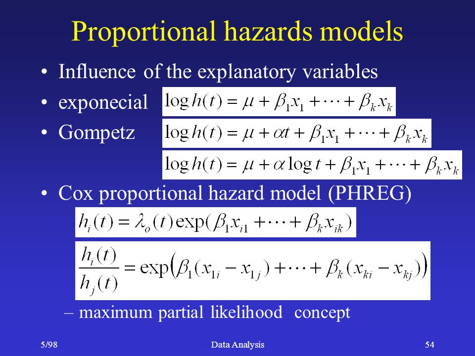 5/98Data Analysis54 Proportional hazards models Influence of the explanatory variables exponecial Gompetz Cox proportional hazard model (PHREG) –maxim