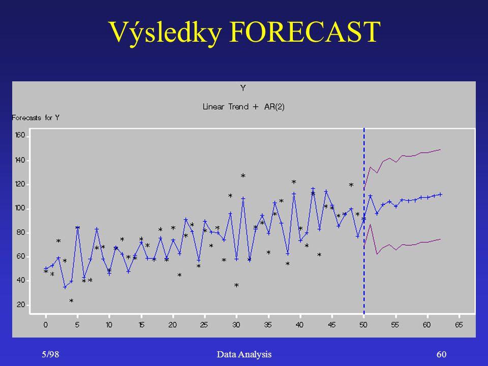 5/98Data Analysis60 Výsledky FORECAST