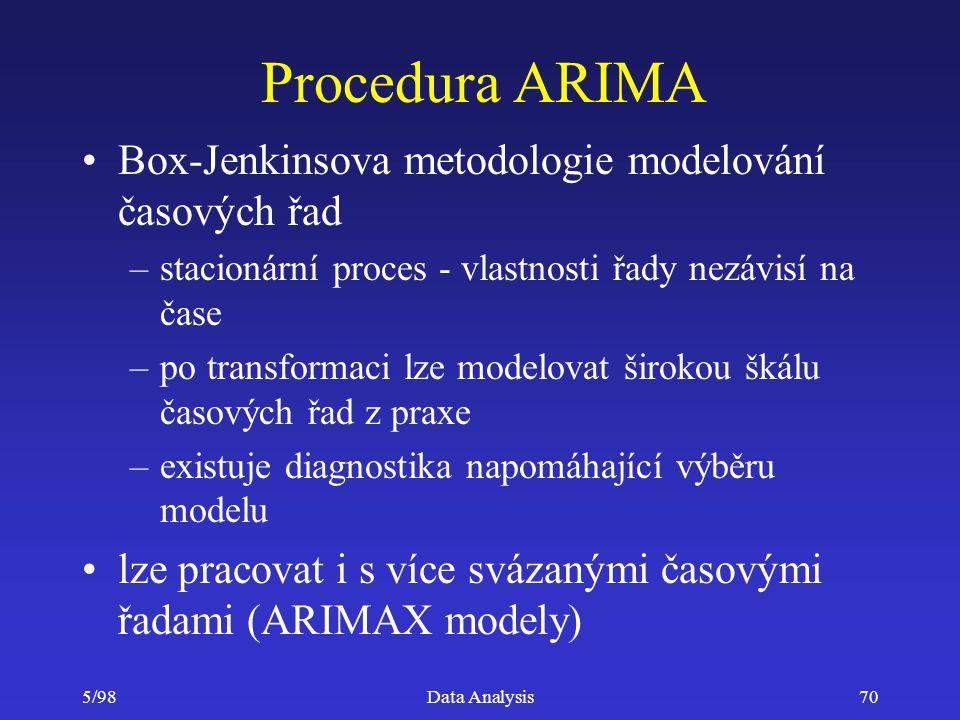 5/98Data Analysis70 Procedura ARIMA Box-Jenkinsova metodologie modelování časových řad –stacionární proces - vlastnosti řady nezávisí na čase –po tran