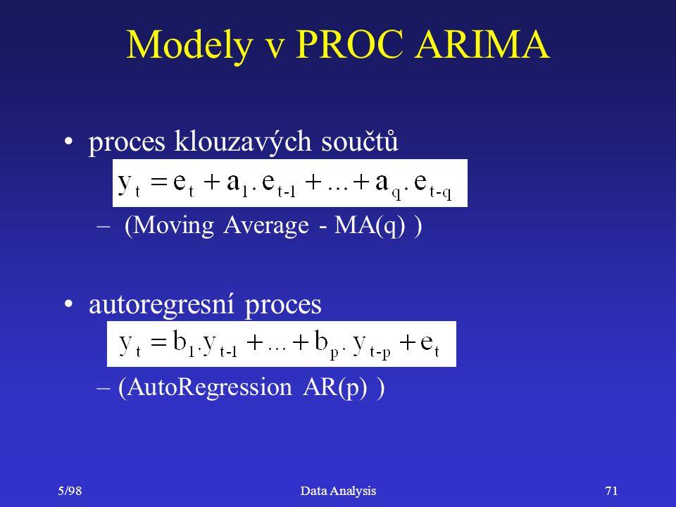 5/98Data Analysis71 Modely v PROC ARIMA proces klouzavých součtů – (Moving Average - MA(q) ) autoregresní proces –(AutoRegression AR(p) )