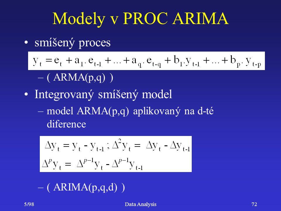 5/98Data Analysis72 Modely v PROC ARIMA smíšený proces –( ARMA(p,q) ) Integrovaný smíšený model –model ARMA(p,q) aplikovaný na d-té diference –( ARIMA