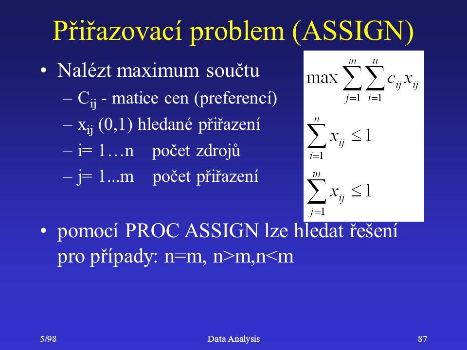 5/98Data Analysis87 Přiřazovací problem (ASSIGN) Nalézt maximum součtu –C ij - matice cen (preferencí) –x ij (0,1) hledané přiřazení –i= 1…n počet zdr