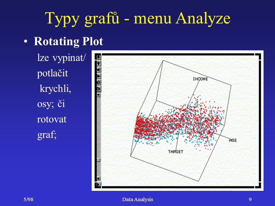 5/98Data Analysis50 Analýza přežití LIFETEST - neparametrické testy rozložení rizik, porovnání křivek přežití LIFEREG - regrese parametrických model křivek přežití (Weibull, Gompertz) PHREG - analýza přežití (Cox proportional hazard model) lze použít i na analýzu spolehlivosti (doby bezporuchové chodu)