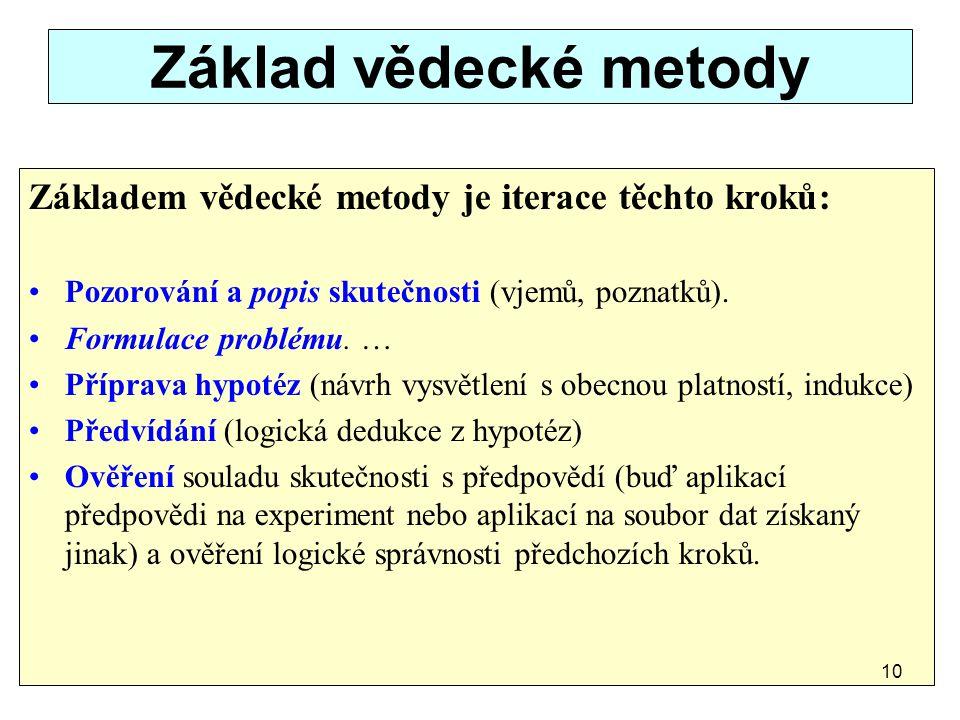 Základ vědecké metody Základem vědecké metody je iterace těchto kroků: Pozorování a popis skutečnosti (vjemů, poznatků). Formulace problému. … Příprav