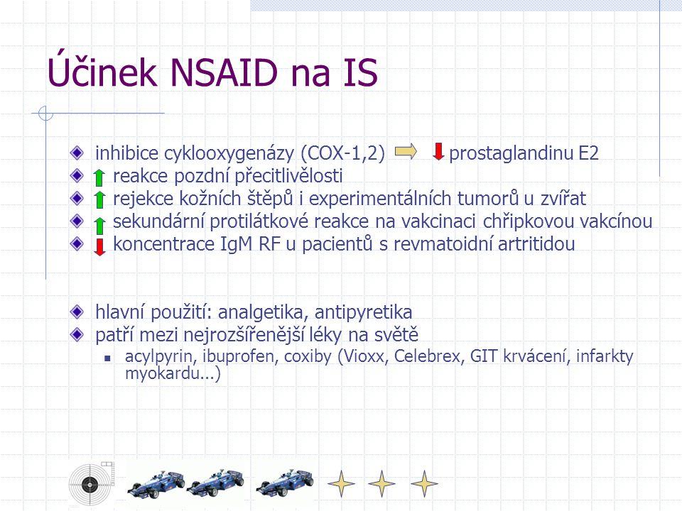 Účinek NSAID na IS inhibice cyklooxygenázy (COX-1,2) prostaglandinu E2 reakce pozdní přecitlivělosti rejekce kožních štěpů i experimentálních tumorů u
