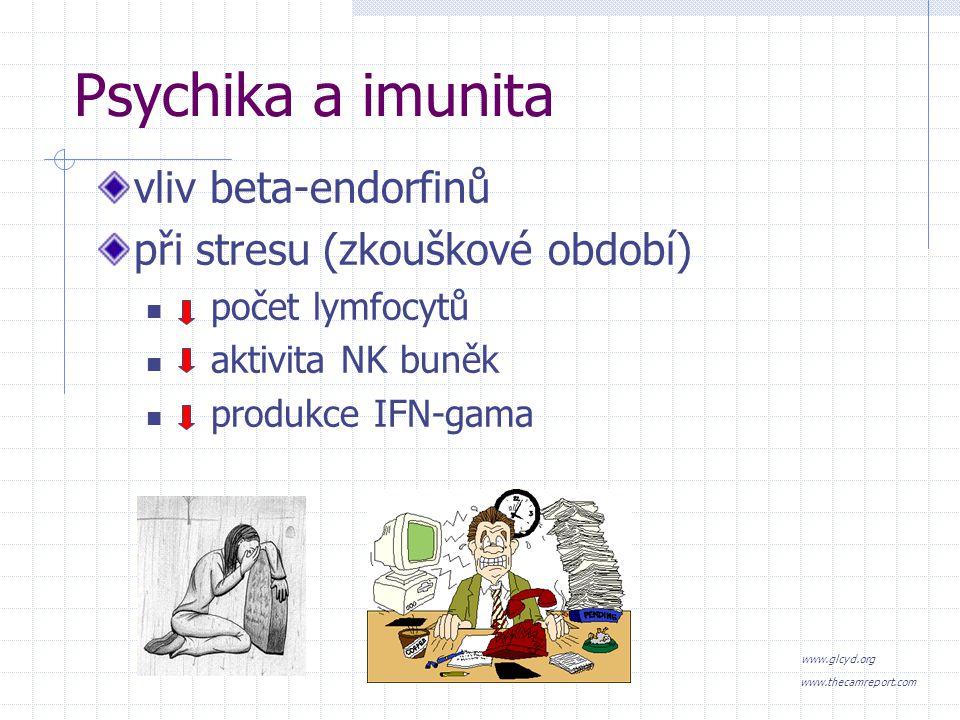 Psychika a imunita vliv beta-endorfinů při stresu (zkouškové období) počet lymfocytů aktivita NK buněk produkce IFN-gama www.thecamreport.com www.glcyd.org