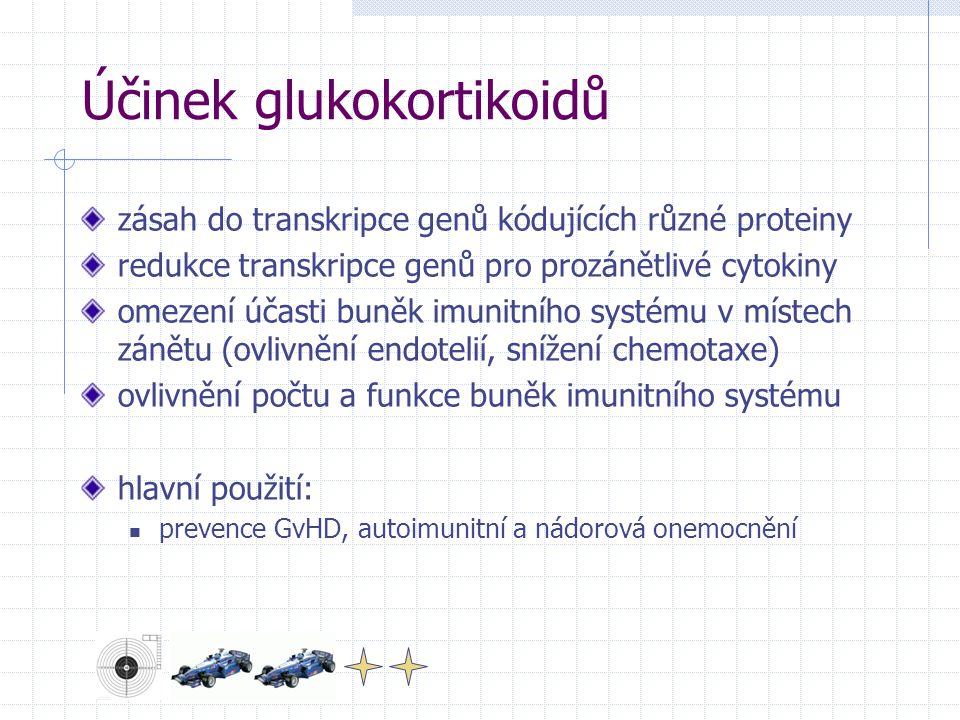 Účinek glukokortikoidů zásah do transkripce genů kódujících různé proteiny redukce transkripce genů pro prozánětlivé cytokiny omezení účasti buněk imunitního systému v místech zánětu (ovlivnění endotelií, snížení chemotaxe) ovlivnění počtu a funkce buněk imunitního systému hlavní použití: prevence GvHD, autoimunitní a nádorová onemocnění