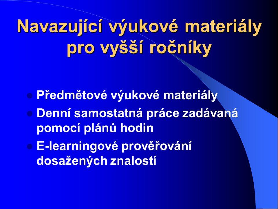 Výukové materiály Vzniká soustava předmětových pracovních listů Vzniká speciální výukový materiál zaměřený na čtení s porozuměním