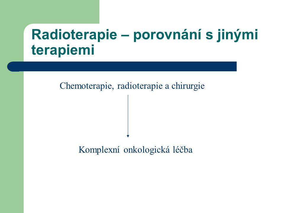 Radioterapie – porovnání s jinými terapiemi Chemoterapie, radioterapie a chirurgie Komplexní onkologická léčba