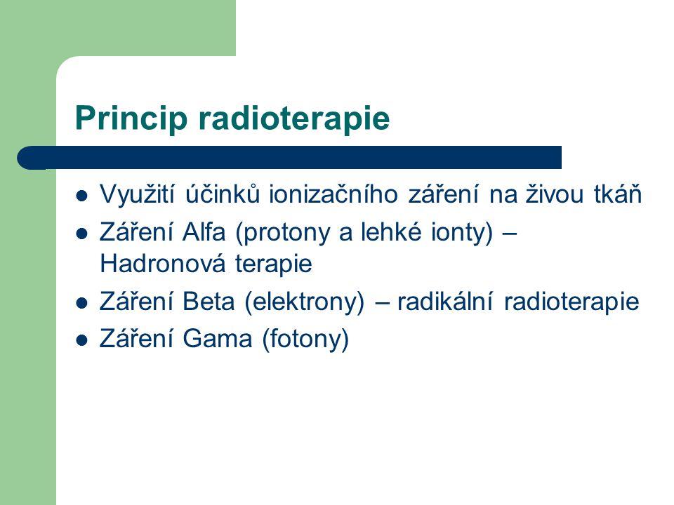 Princip radioterapie Využití účinků ionizačního záření na živou tkáň Záření Alfa (protony a lehké ionty) – Hadronová terapie Záření Beta (elektrony) – radikální radioterapie Záření Gama (fotony)