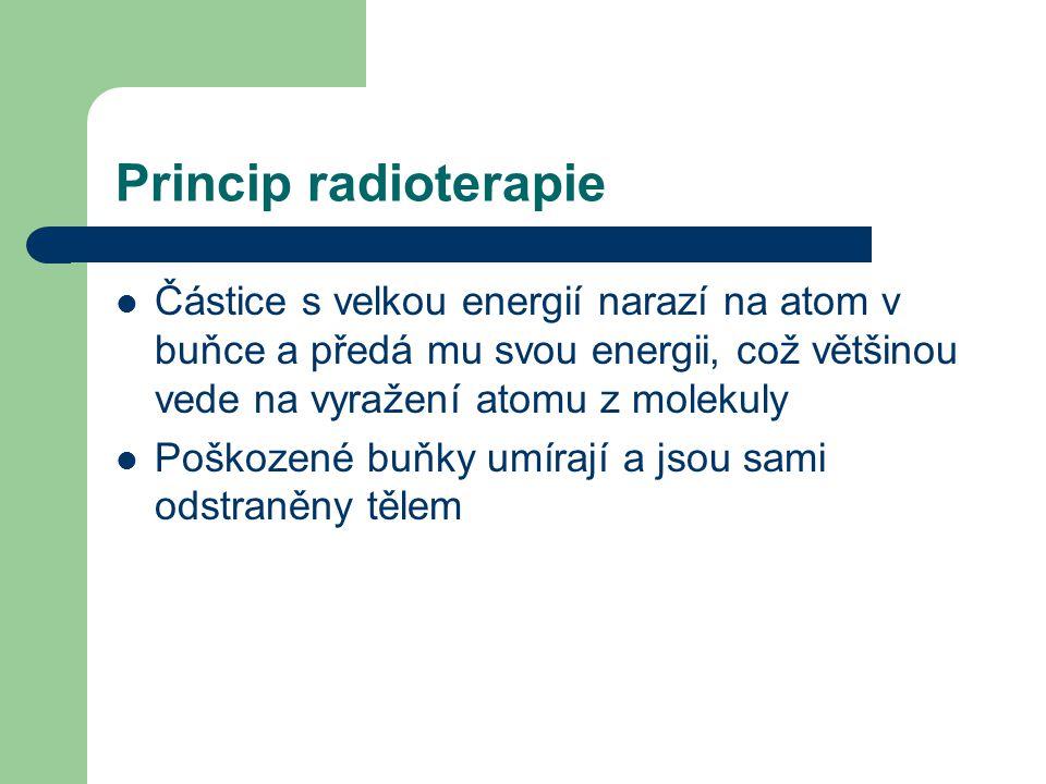 Princip radioterapie Částice s velkou energií narazí na atom v buňce a předá mu svou energii, což většinou vede na vyražení atomu z molekuly Poškozené buňky umírají a jsou sami odstraněny tělem