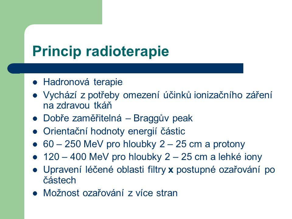 Princip radioterapie Hadronová terapie Vychází z potřeby omezení účinků ionizačního záření na zdravou tkáň Dobře zaměřitelná – Braggův peak Orientační hodnoty energií částic 60 – 250 MeV pro hloubky 2 – 25 cm a protony 120 – 400 MeV pro hloubky 2 – 25 cm a lehké iony Upravení léčené oblasti filtry x postupné ozařování po částech Možnost ozařování z více stran