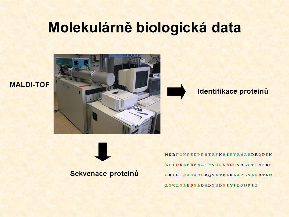 Molekulárně biologická data NMR spektroskopie Proteinová krystalografie