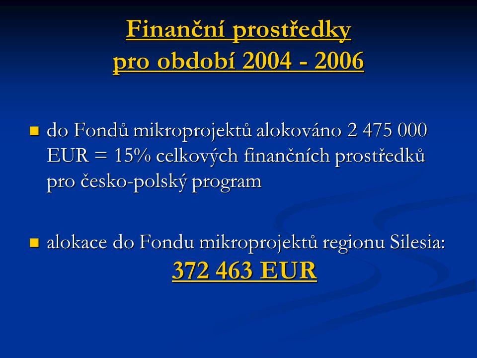 Finanční prostředky pro období 2004 - 2006 do Fondů mikroprojektů alokováno 2 475 000 EUR = 15% celkových finančních prostředků pro česko-polský program do Fondů mikroprojektů alokováno 2 475 000 EUR = 15% celkových finančních prostředků pro česko-polský program alokace do Fondu mikroprojektů regionu Silesia: 372 463 EUR alokace do Fondu mikroprojektů regionu Silesia: 372 463 EUR