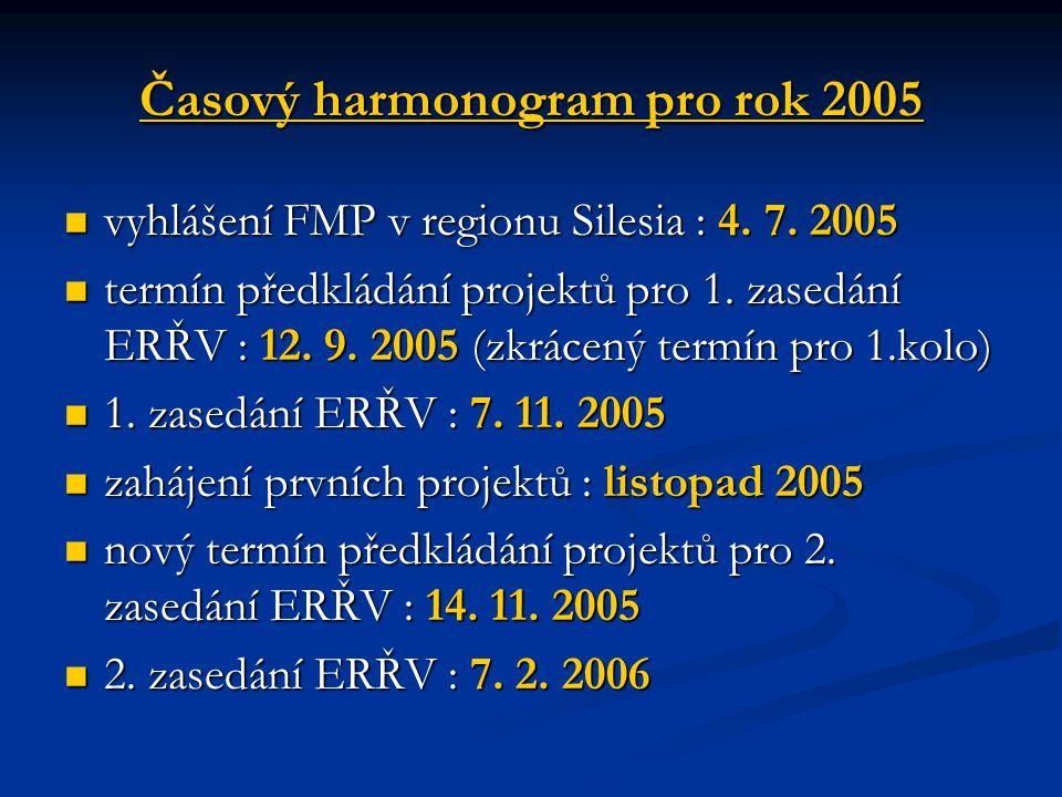 Časový harmonogram pro rok 2005 vyhlášení FMP v regionu Silesia : 4.