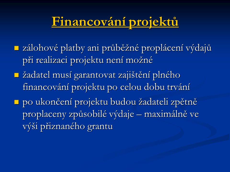 Financování projektů zálohové platby ani průběžné proplácení výdajů při realizaci projektu není možné zálohové platby ani průběžné proplácení výdajů při realizaci projektu není možné žadatel musí garantovat zajištění plného financování projektu po celou dobu trvání žadatel musí garantovat zajištění plného financování projektu po celou dobu trvání po ukončení projektu budou žadateli zpětně proplaceny způsobilé výdaje – maximálně ve výši přiznaného grantu po ukončení projektu budou žadateli zpětně proplaceny způsobilé výdaje – maximálně ve výši přiznaného grantu