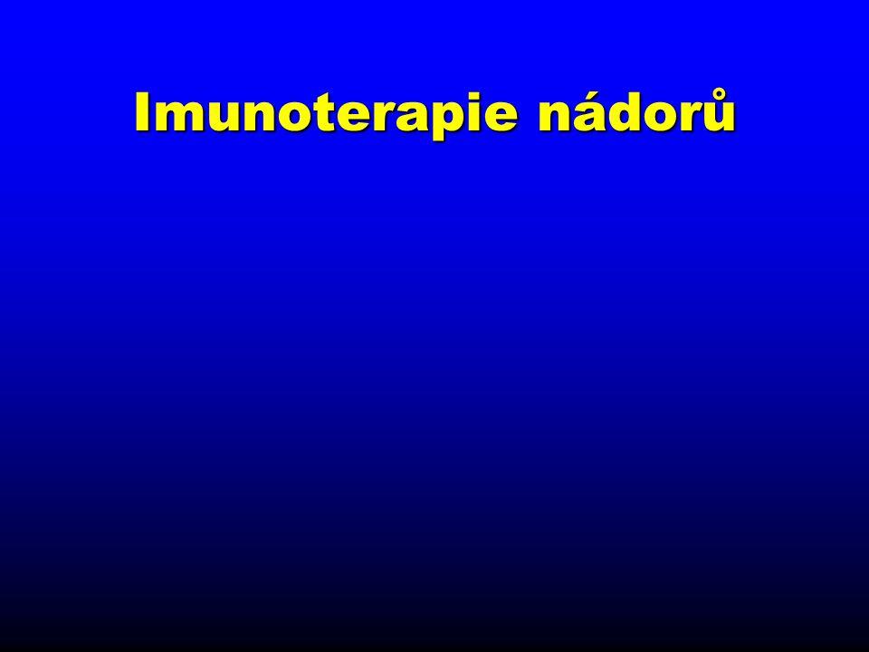 Imunoterapie nádorů