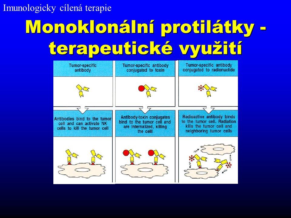 Monoklonální protilátky - terapeutické využití Imunologicky cílená terapie