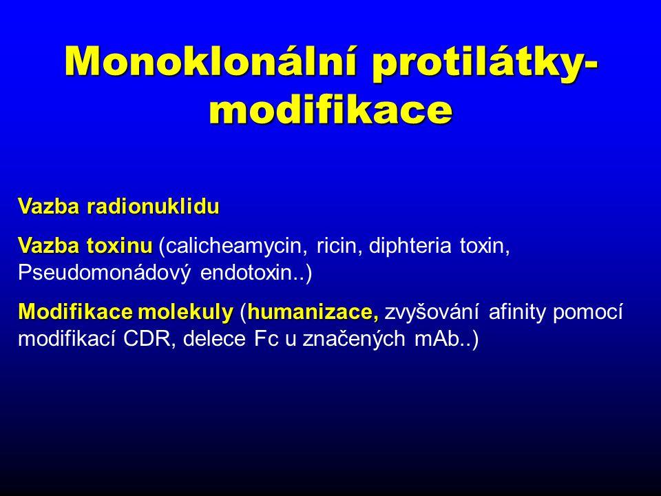 Monoklonální protilátky- modifikace Vazba radionuklidu Vazba toxinu Vazba toxinu (calicheamycin, ricin, diphteria toxin, Pseudomonádový endotoxin..) Modifikacemolekulyhumanizace, Modifikace molekuly (humanizace, zvyšování afinity pomocí modifikací CDR, delece Fc u značených mAb..)