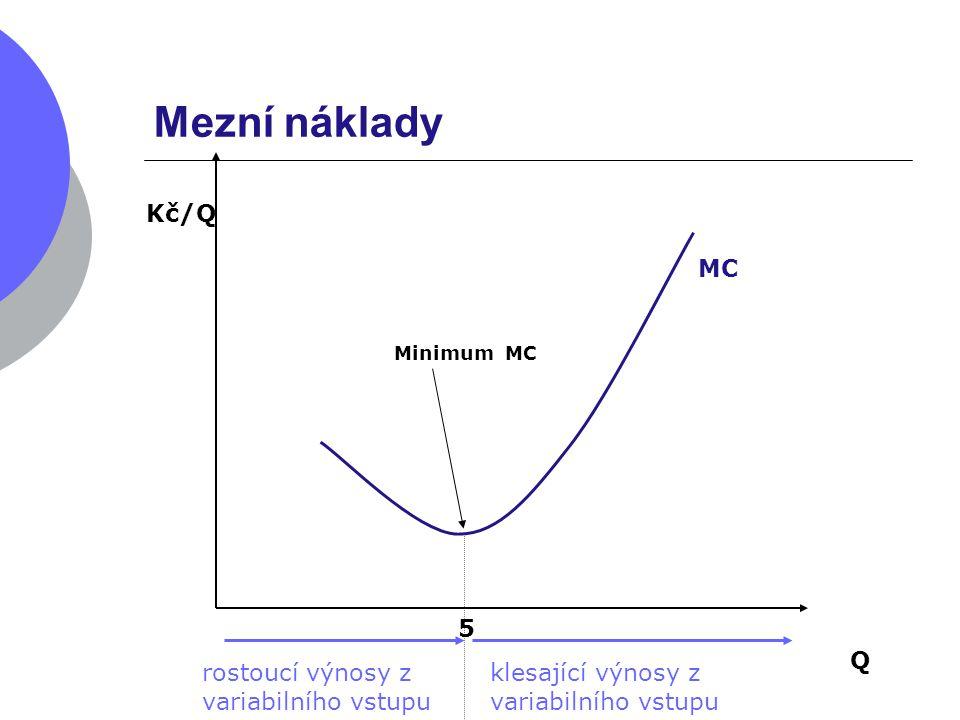 Mezní náklady Q Kč/Q MC Minimum MC 5 rostoucí výnosy z variabilního vstupu klesající výnosy z variabilního vstupu