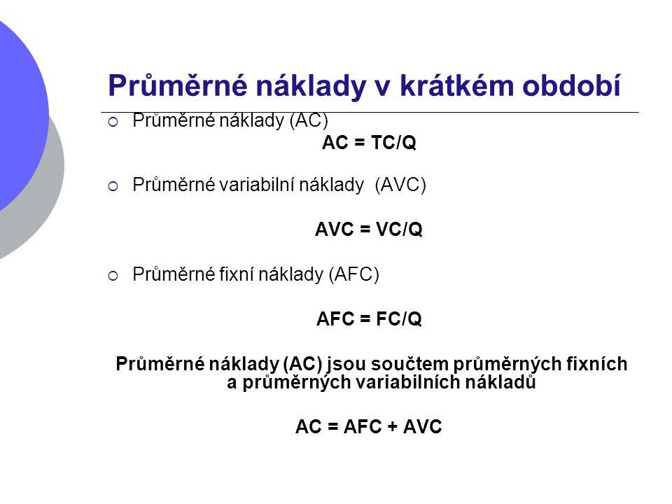 Průměrné náklady v krátkém období  Průměrné náklady (AC) AC = TC/Q  Průměrné variabilní náklady (AVC) AVC = VC/Q  Průměrné fixní náklady (AFC) AFC