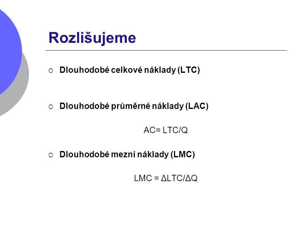 Rozlišujeme  Dlouhodobé celkové náklady (LTC)  Dlouhodobé průměrné náklady (LAC) AC= LTC/Q  Dlouhodobé mezní náklady (LMC) LMC = ΔLTC/ΔQ