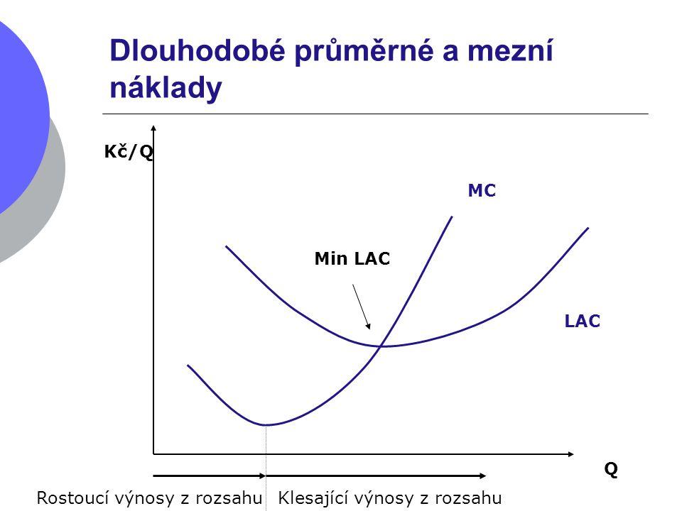Dlouhodobé průměrné a mezní náklady Q Kč/Q MC LAC Rostoucí výnosy z rozsahuKlesající výnosy z rozsahu Min LAC