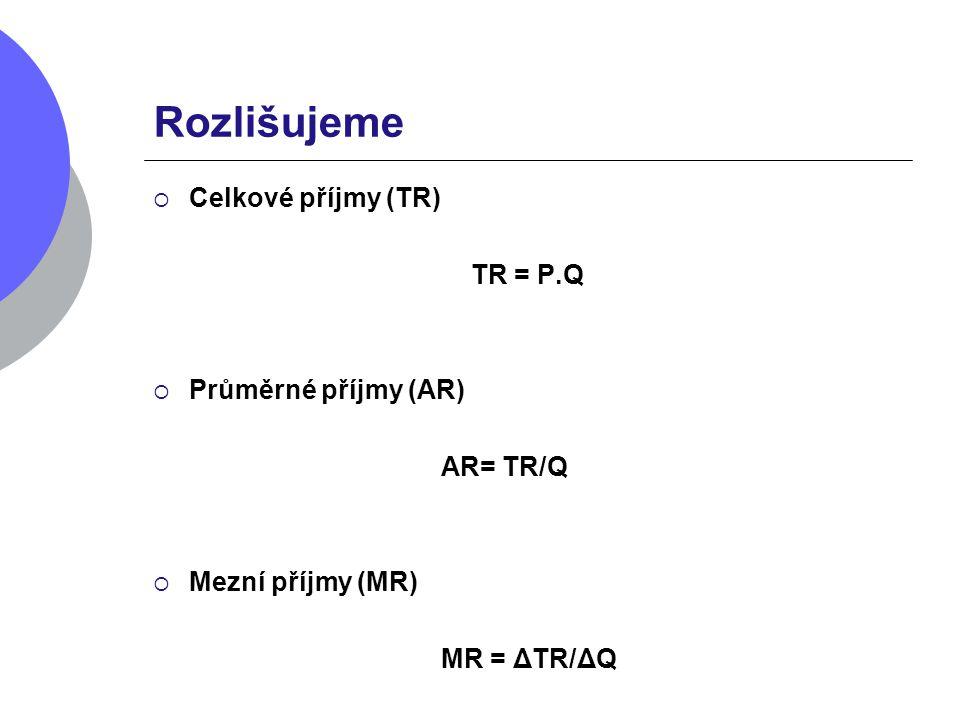 Rozlišujeme  Celkové příjmy (TR) TR = P.Q  Průměrné příjmy (AR) AR= TR/Q  Mezní příjmy (MR) MR = ΔTR/ΔQ