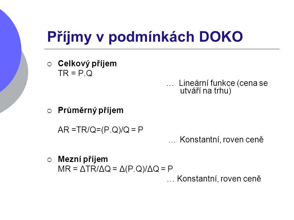 Příjmy v podmínkách DOKO  Celkový příjem TR = P.Q … Lineární funkce (cena se utváří na trhu)  Průměrný příjem AR =TR/Q=(P.Q)/Q = P... Konstantní, ro