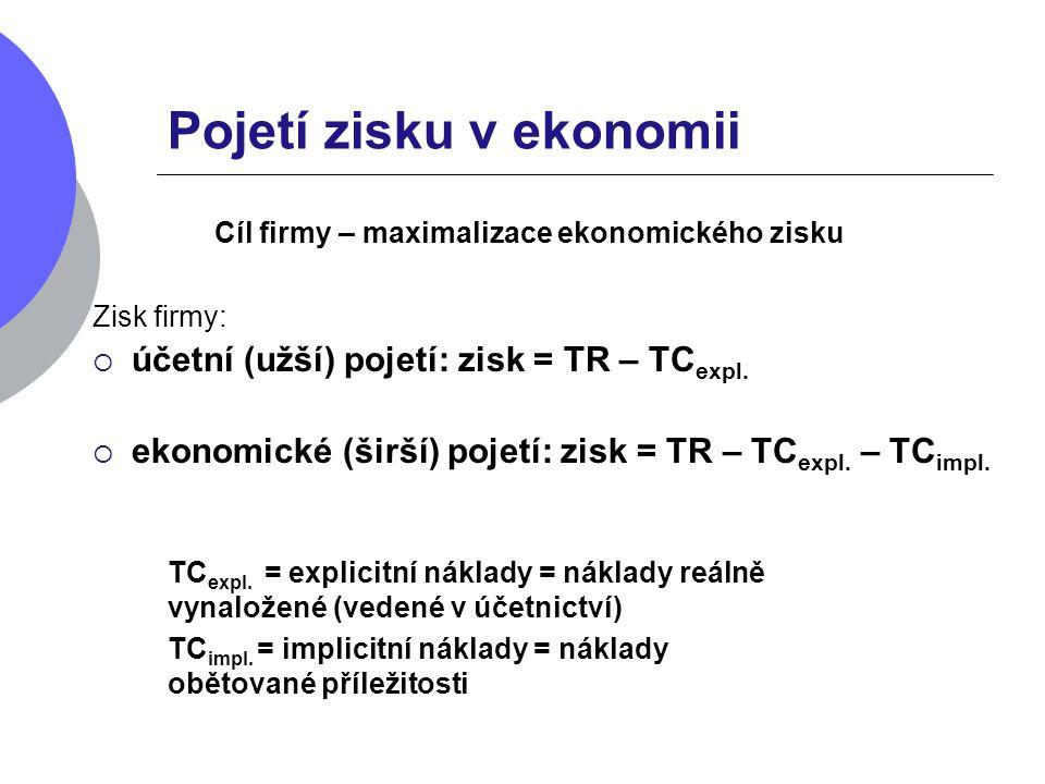 Pojetí zisku v ekonomii Zisk firmy:  účetní (užší) pojetí: zisk = TR – TC expl.  ekonomické (širší) pojetí: zisk = TR – TC expl. – TC impl. TC expl.