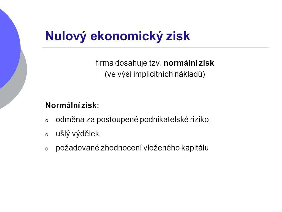 Nulový ekonomický zisk firma dosahuje tzv. normální zisk (ve výši implicitních nákladů) Normální zisk: o odměna za postoupené podnikatelské riziko, o