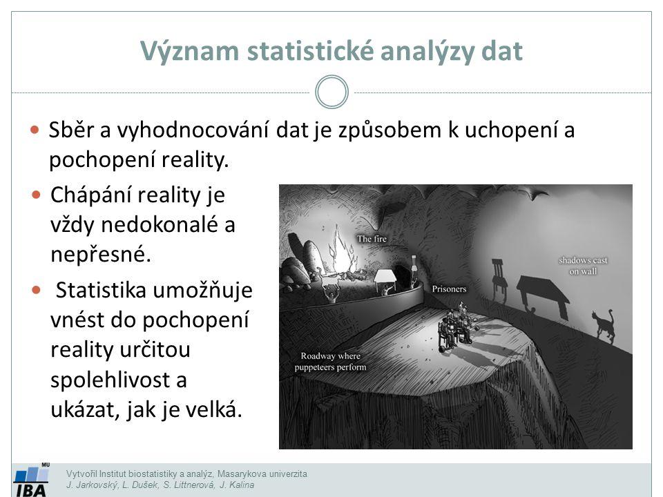 Definice Vytvořil Institut biostatistiky a analýz, Masarykova univerzita J.