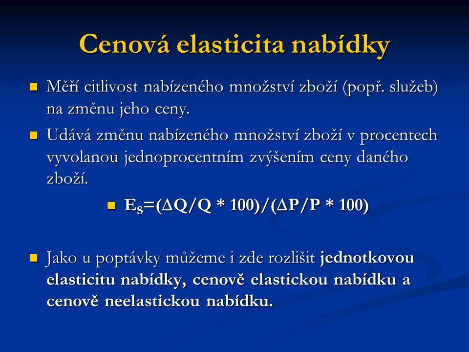 Cenová elasticita nabídky Měří citlivost nabízeného množství zboží (popř. služeb) na změnu jeho ceny. Měří citlivost nabízeného množství zboží (popř.