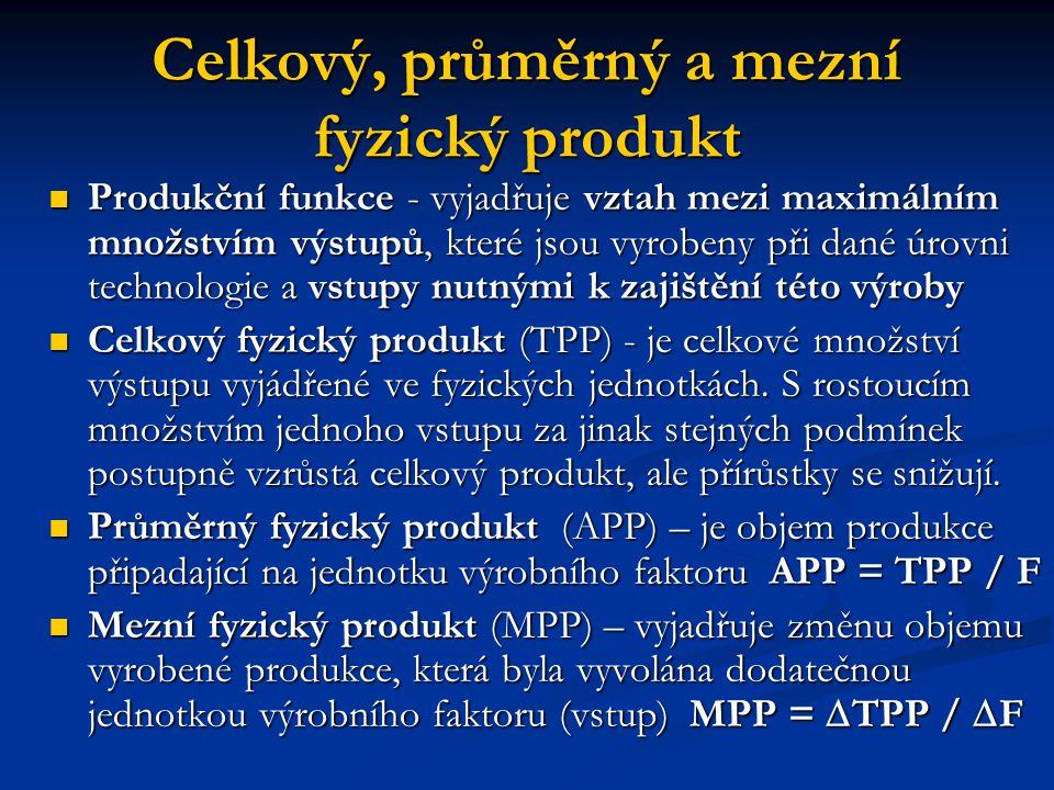 Celkový, průměrný a mezní fyzický produkt Produkční funkce - vyjadřuje vztah mezi maximálním množstvím výstupů, které jsou vyrobeny při dané úrovni te